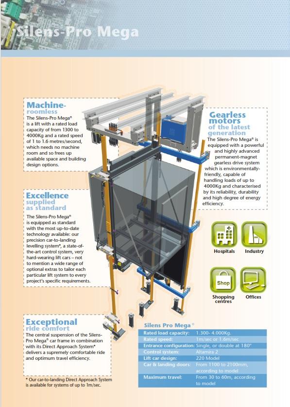 Commercial-Elevators